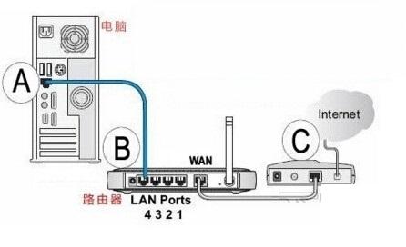 路由器怎么安装图解_路由器怎么改密码