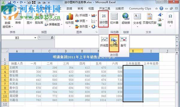 Excel中怎么添加迷你图走势表 Excel中添加迷你图走势表的方法 河东软件园