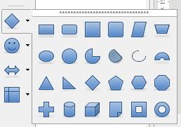 LibreOffice绘制流程图的方法