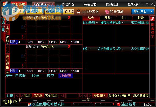 益盟操盘手乾坤版 3.9.6 官方版