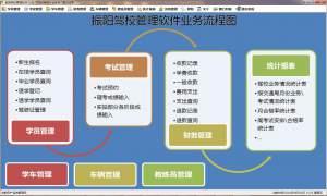 振阳驾校管理软件 4.3 官方版