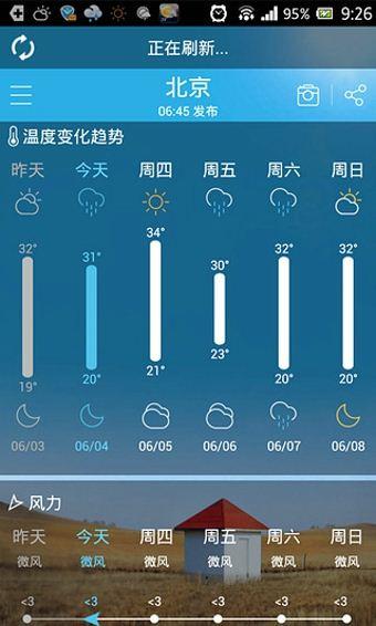 和天气(2)