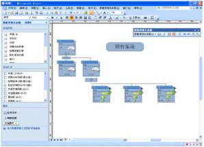 Microsoft Office Visio 2010 官方中文版