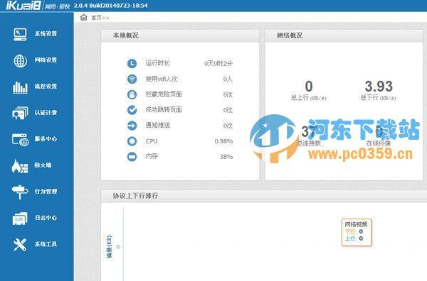 爱快流控软路由 2.7.15 官方免费版