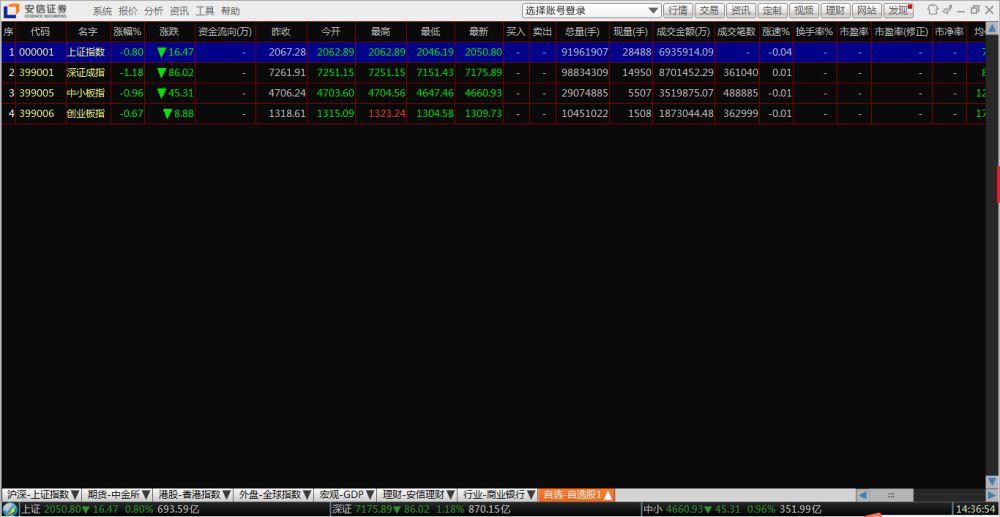 安翼金融终端 7.03.00(0408) 官方正式版