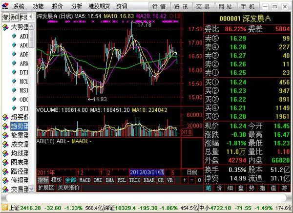 国信证券金太阳 7.00 官方专业版