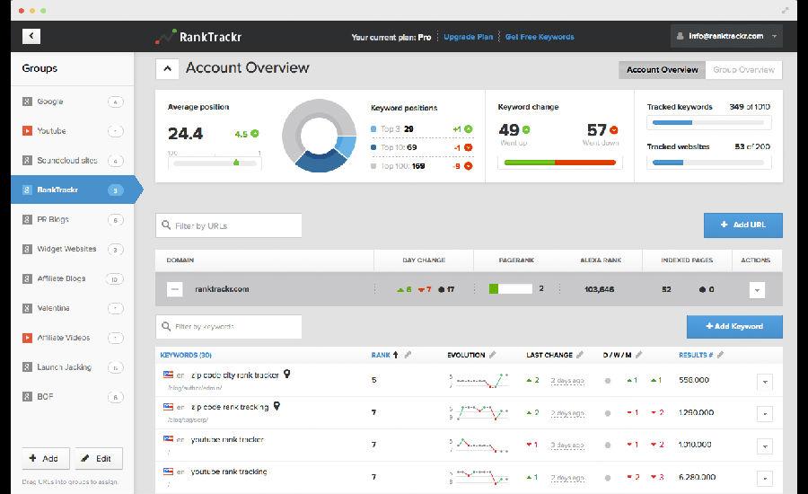Rank Tracker下载(网站关键词追踪查询) 8.19.5 官方版