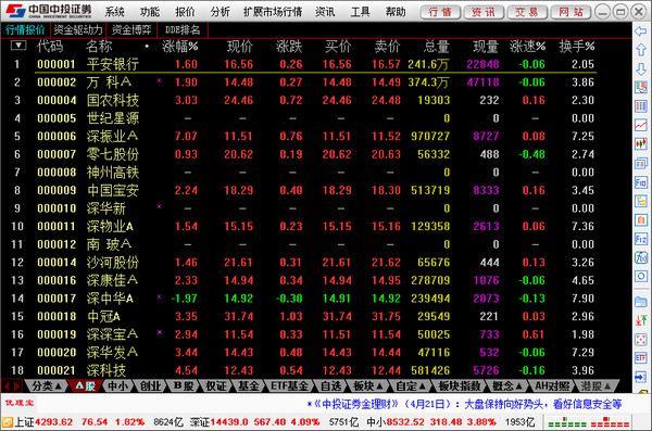 中投证券合一版 7.14 官方版