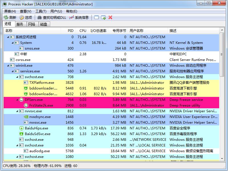 Process Hacker汉化中文版 3.0.2421 绿色中文版