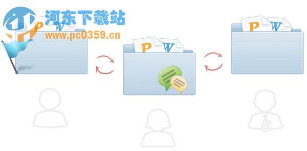 PHPOA开源协同OA办公系统 4.0 官方免费版