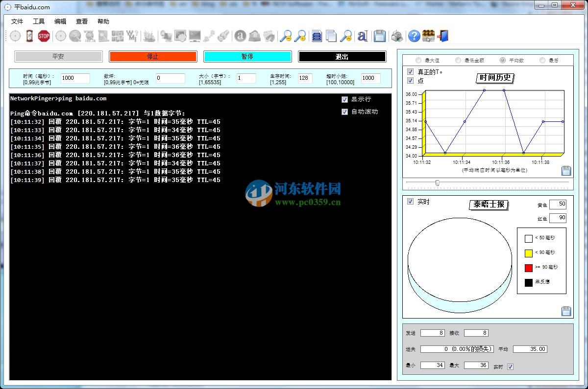 Network Pinger(强大的ping查看监控软件) 1.0.1.0 绿色中文版