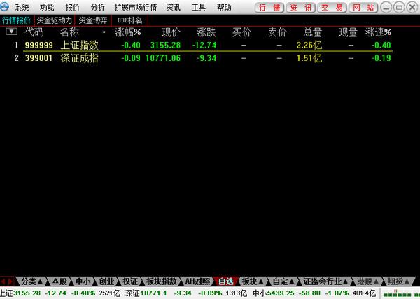 东兴证券融资融券专用版 8.09.09 官方版