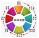 客多多会员管理系统 5.6 官方版