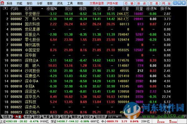 五矿证券通达信合一版下载 6.48 官方版