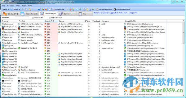 AnVir Task Manager Free(任务管理程序) 8.6.7 绿色免费版