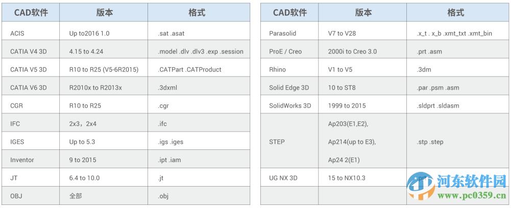 三维轻量化浏览器(SView) 64位 4.20 官方最新版