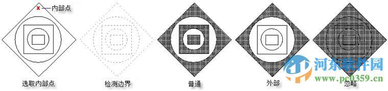 中望cad2012下载 免费版