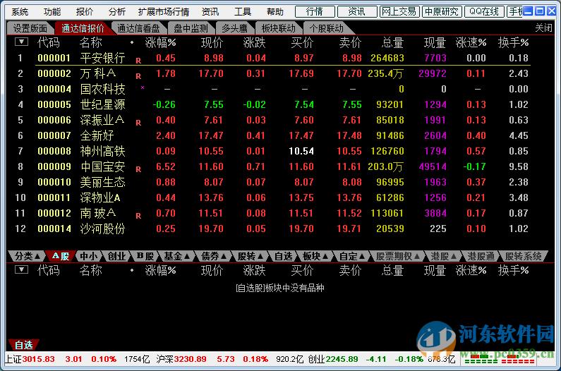 中原证券集成版 2.14 官方版