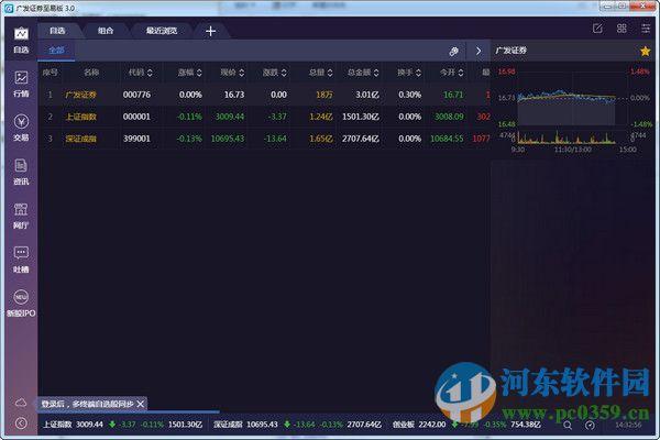 广发证券至易版 6.3.2.228 官方版