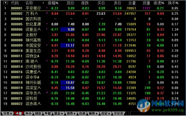 联储证券网上交易超强版