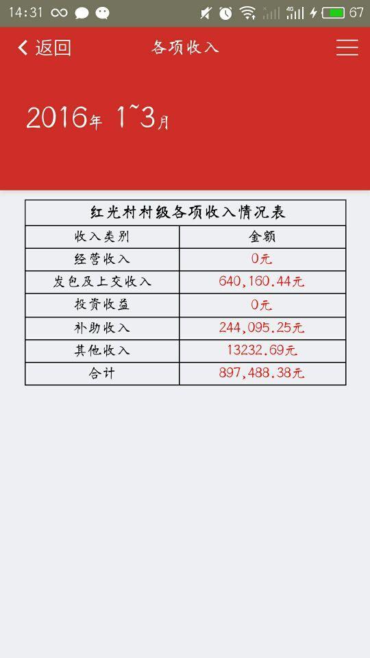e阳光 2.1.6