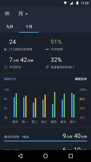 追踪睡眠app(4)