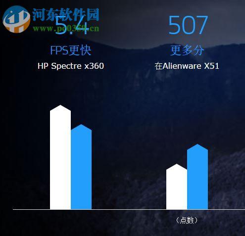 Tuneup Utilities 2017下载 中文版