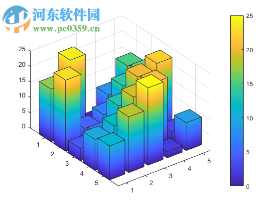 Mathworks Matlab 2017b破解版(32位/64位) 免费版
