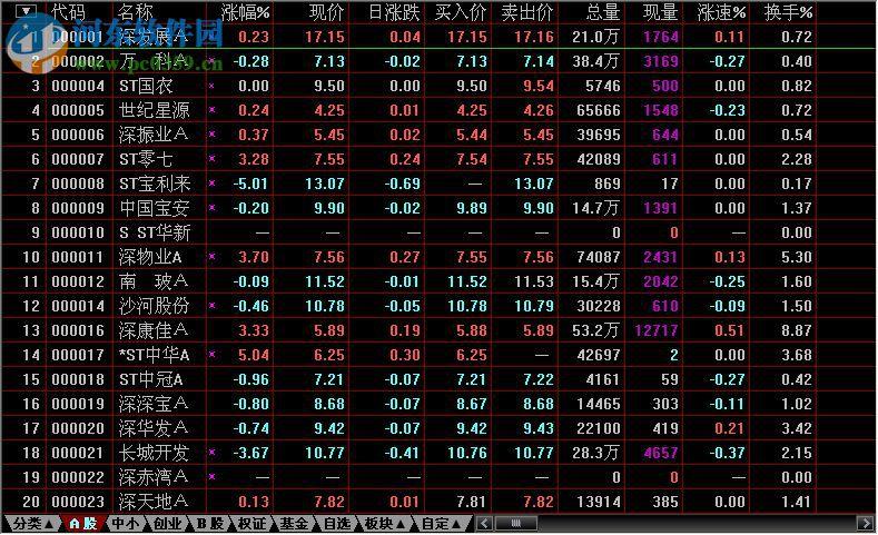 中天证券通达信合一版下载 6.11 官方版