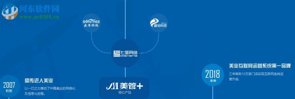 美管加盛传管理平台下载 官方版