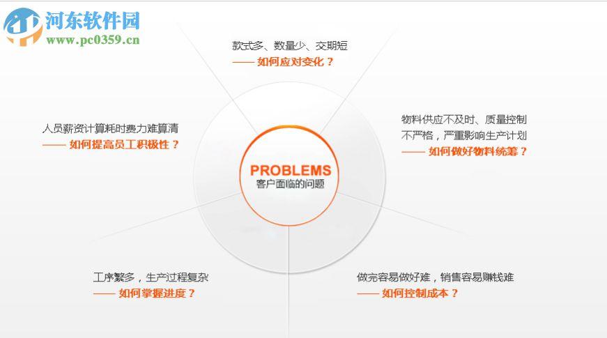 百胜统一认证平台 1.0 官方版