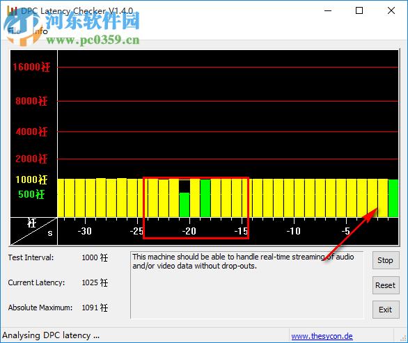 电脑爆音工具(DPC Latency Checker) 1.0 绿色免费版