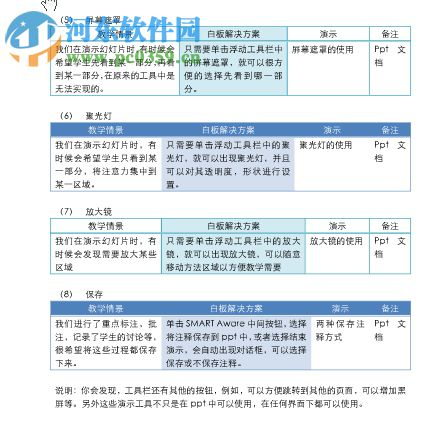 smart notebook(smart电子白板软件) 官方最新版