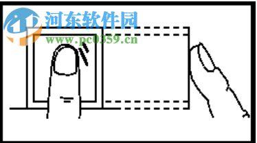 采集器   按压指纹的方式   1) 正确的手指按压示意图:   手指平压于