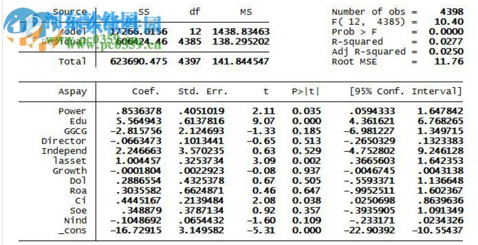 stata15下载(数据统计管理分析) 中文版