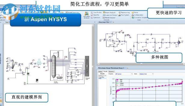 aspen hysys 8.8 破解版(附安装教程) 免费版