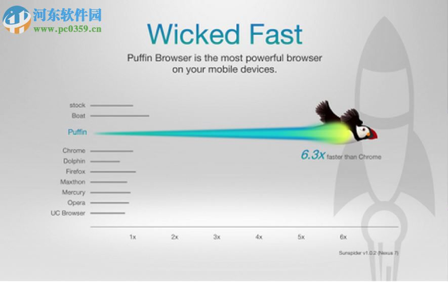 Puffin Web Browser电脑版(Puffin浏览器) 5.1.0 PC版