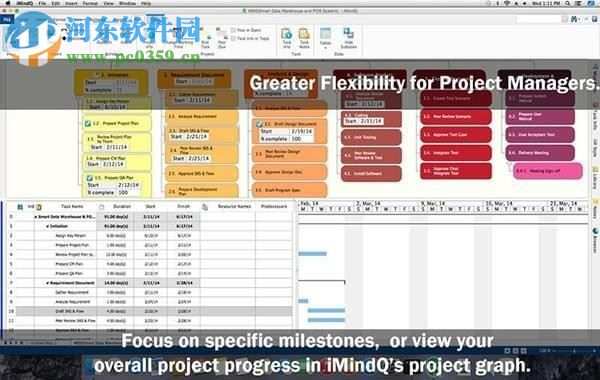 iMindQ for Mac下载(思维导图软件) 8.1.1 免费版