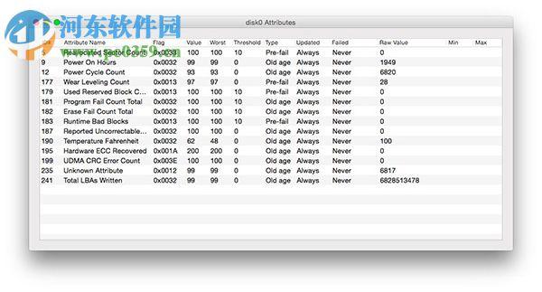 smart utility mac版下载(硬盘检测) 3.2.4 免费版