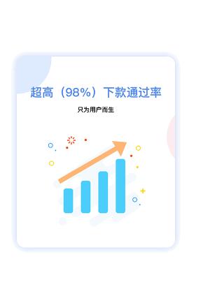 天天贷款 1.0.7 手机版