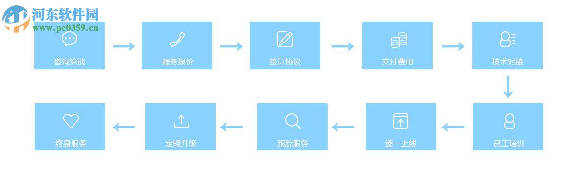 中越工程项目管理软件 1.0 官方版