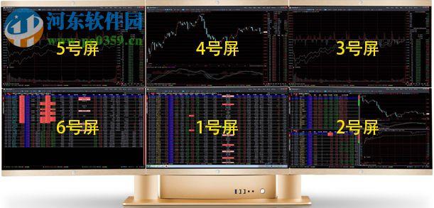 交易师多屏管理软件