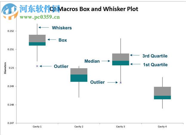 QI Macros for Excel QI宏
