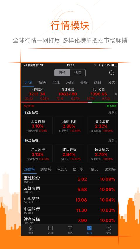 东方财富(3)