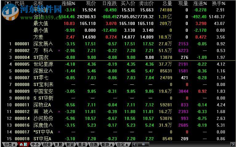 太平洋证券股票期权
