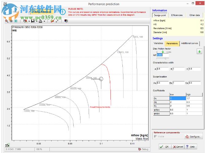 cfturbo 10.3破解版(叶轮设计软件) 10.3.5.742 附安装教程