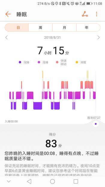 运动健康(1)