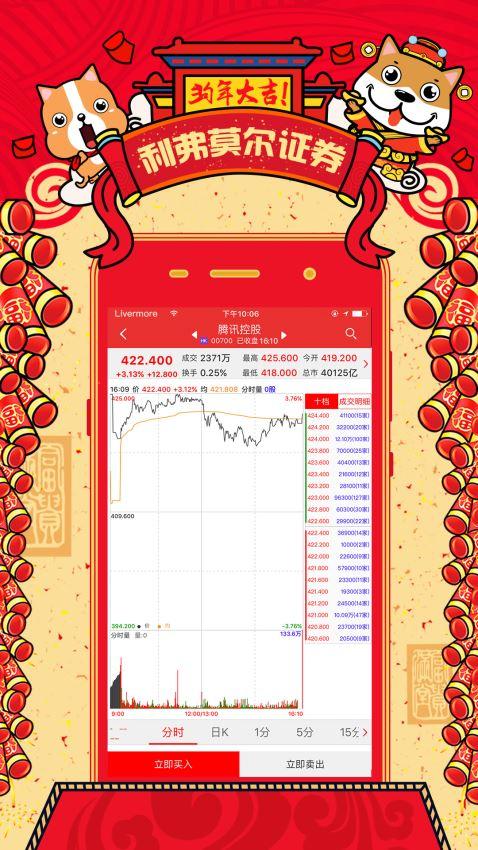 利弗莫尔证券截图1