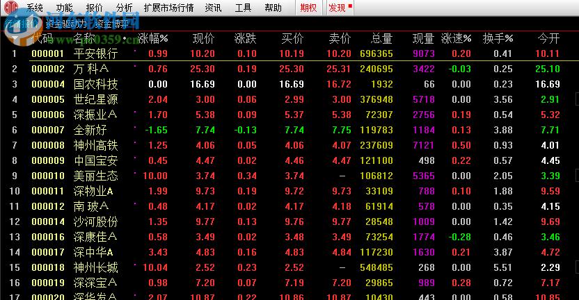 中信证券至信期权专版 8.37 官方版