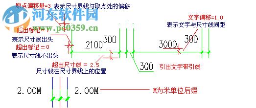 浩辰cad建筑2019注册机 附使用教程